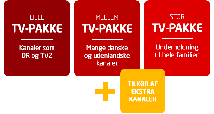 opsigelse stofa tv